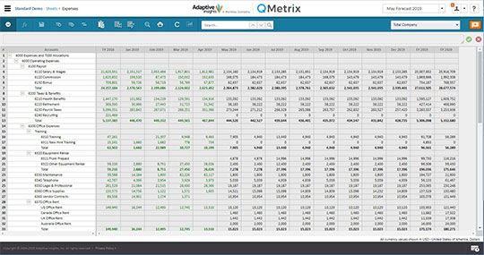 Adaptive Insights has an Excel like interface which is intuitive